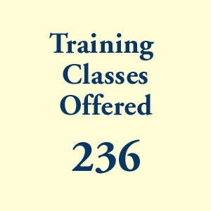 graphic block image, 236 Training Classes Offered