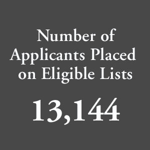 graphic block image, 13, 144 Applicants Placed on Eligible Lists