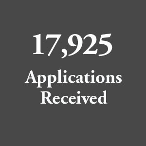 graphic block image, 17,925 Applications Received